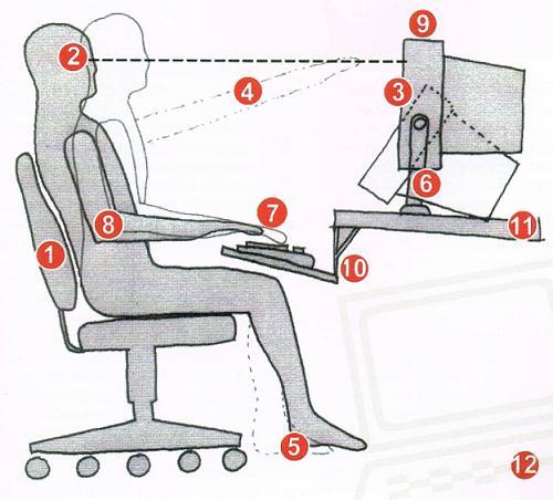Tip-internetsehat
