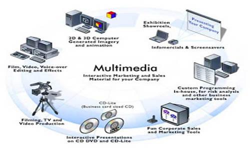 Konsep Mapel Simulasi Digital Pengganti KKPI
